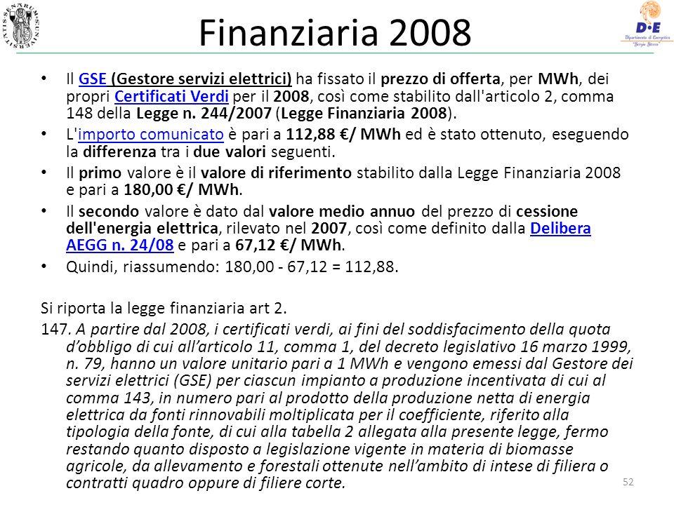 Finanziaria 2008 Il GSE (Gestore servizi elettrici) ha fissato il prezzo di offerta, per MWh, dei propri Certificati Verdi per il 2008, così come stabilito dall articolo 2, comma 148 della Legge n.