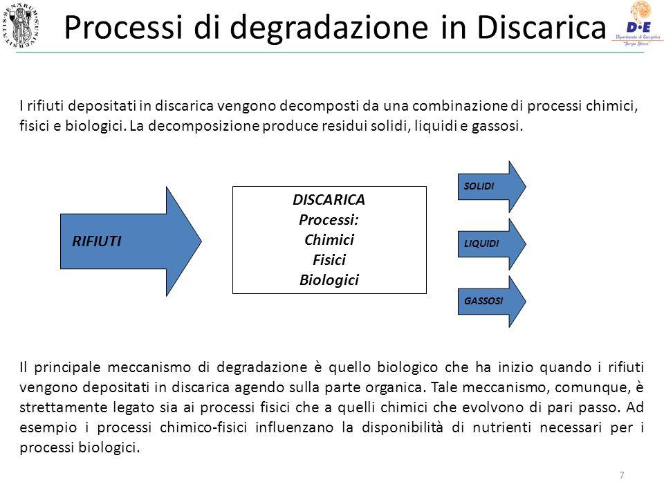 Processi di degradazione in Discarica I processi fisici che avvengono in discarica consistono nella rottura e nella movimentazione dei rifiuti, nella variazione dellumidità dei rifiuti, nel trasporto di particelle con lacqua e nella diffusione di sostanze a causa di gradienti di concentrazione.