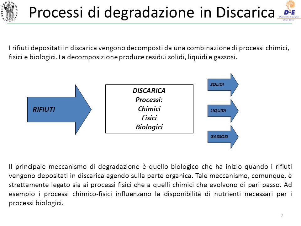 Processi di degradazione in Discarica I rifiuti depositati in discarica vengono decomposti da una combinazione di processi chimici, fisici e biologici.