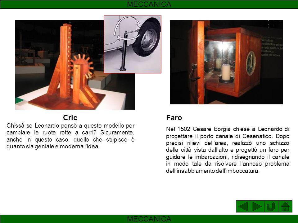 Carrucole Collegato a studi di meccanismi per orologeria con movimento a peso e non a molla, questo disegno illustra un sistema di carrucole per regol