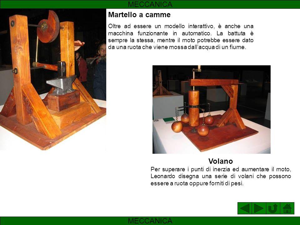 Catene di trasmissione Questo studio non era finalizzato solo ed esclusivamente alla trasmissione nella bicicletta, ma anche agli orologi che Leonardo