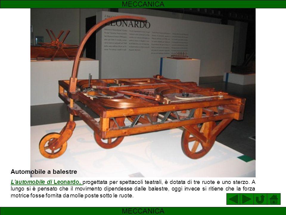 Cambio di velocità Nel disegno si vedono due rocchetti (uno conico ed uno cilindrico) che trasmettono il movimento a ruote dentate di differenti diame