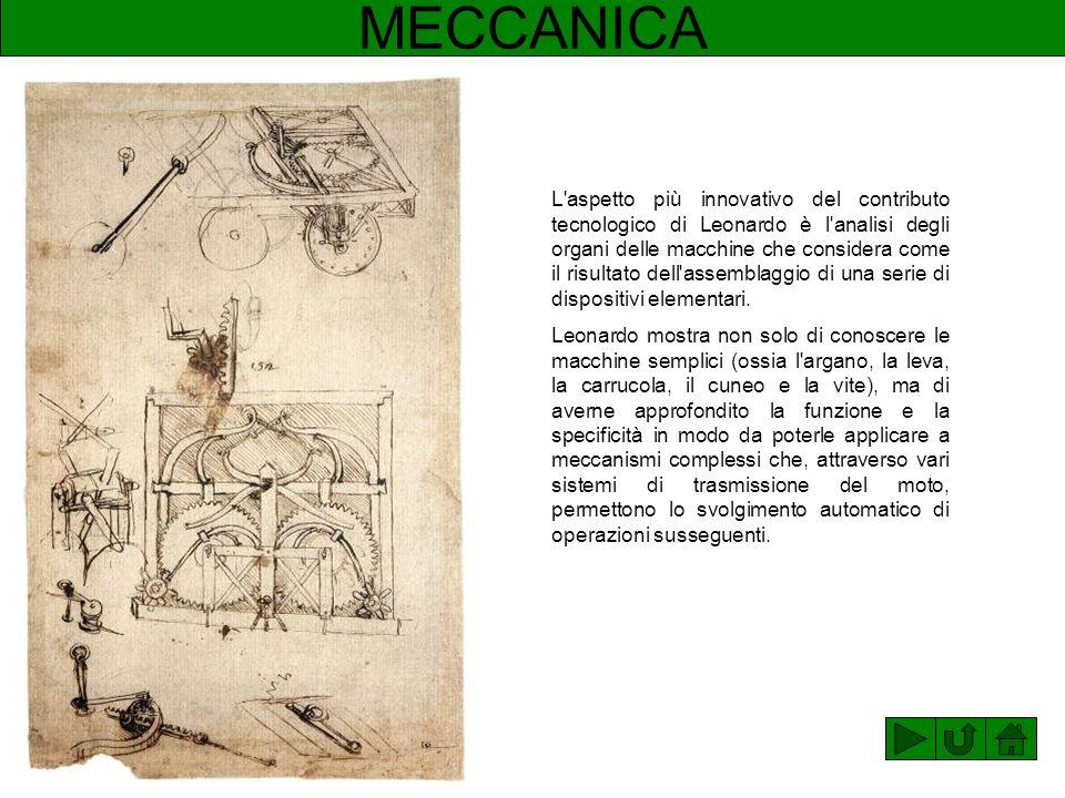 MECCANICA L aspetto più innovativo del contributo tecnologico di Leonardo è l analisi degli organi delle macchine che considera come il risultato dell assemblaggio di una serie di dispositivi elementari.