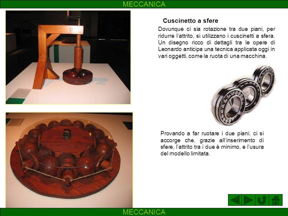 MECCANICA L'aspetto più innovativo del contributo tecnologico di Leonardo è l'analisi degli organi delle macchine che considera come il risultato dell