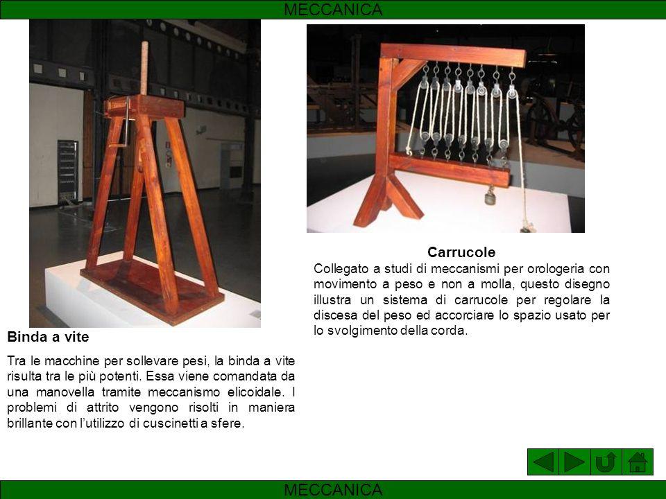 Vite d Archimede Il nome fa già comprendere che questo elemento macchinale era conosciuto dallo scienziato greco Archimede.