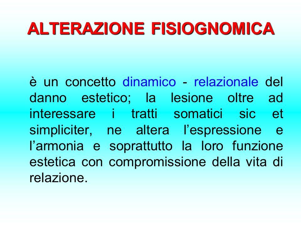ALTERAZIONE FISIOGNOMICA è un concetto dinamico - relazionale del danno estetico; la lesione oltre ad interessare i tratti somatici sic et simpliciter