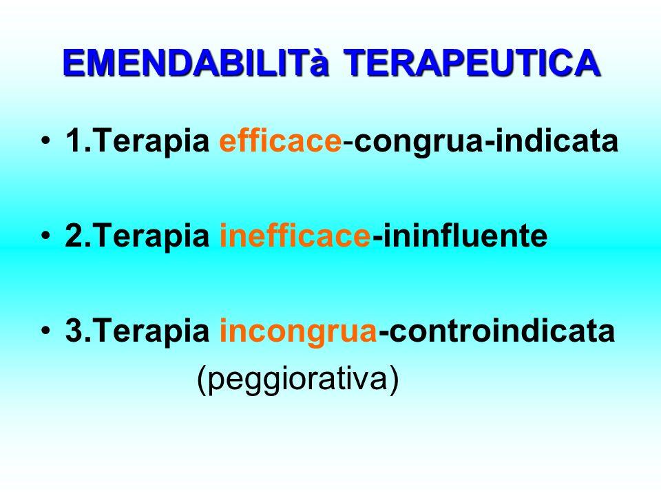 EMENDABILITà TERAPEUTICA 1.Terapia efficace-congrua-indicata 2.Terapia inefficace-ininfluente 3.Terapia incongrua-controindicata (peggiorativa)