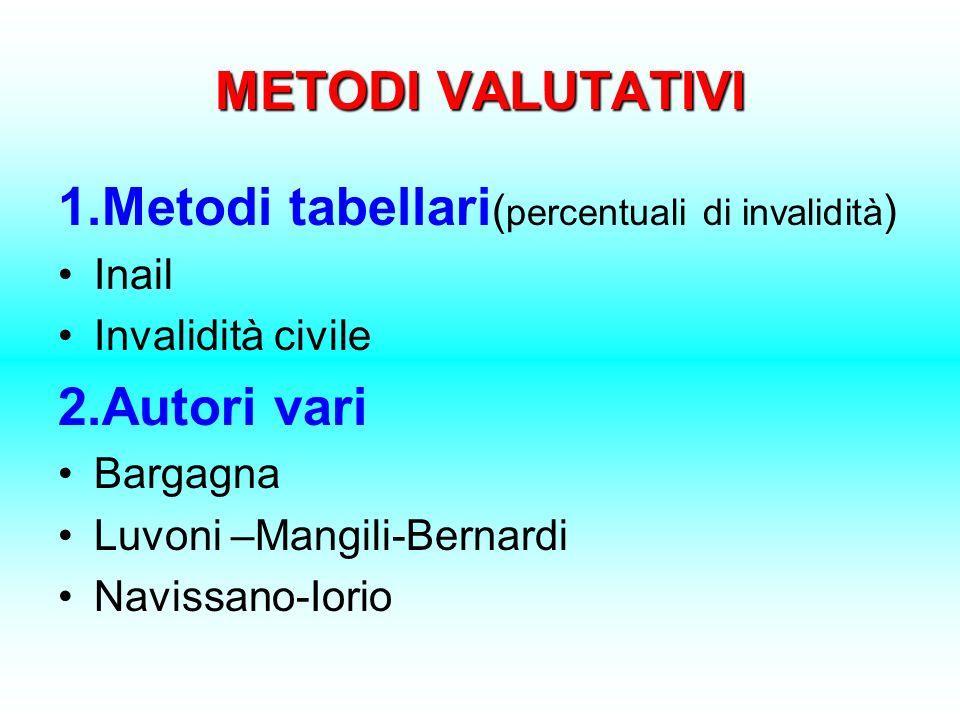 METODI VALUTATIVI 1.Metodi tabellari ( percentuali di invalidità ) Inail Invalidità civile 2.Autori vari Bargagna Luvoni –Mangili-Bernardi Navissano-I