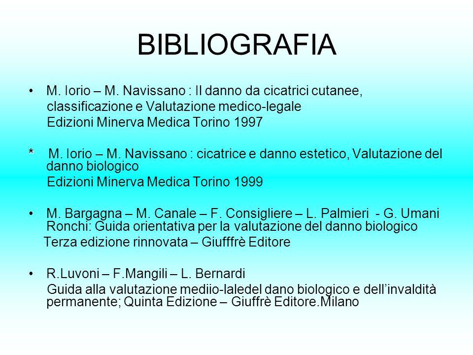 BIBLIOGRAFIA M. Iorio – M. Navissano : Il danno da cicatrici cutanee, classificazione e Valutazione medico-legale Edizioni Minerva Medica Torino 1997