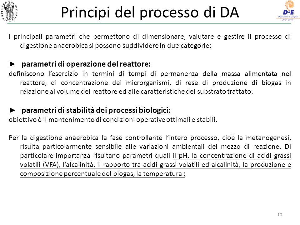 Principi del processo di DA 10 I principali parametri che permettono di dimensionare, valutare e gestire il processo di digestione anaerobica si posso