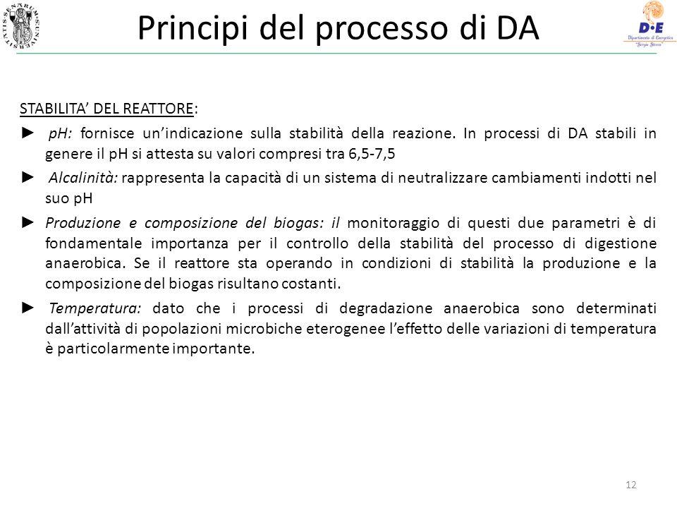 Principi del processo di DA 12 STABILITA DEL REATTORE: pH: fornisce unindicazione sulla stabilità della reazione. In processi di DA stabili in genere