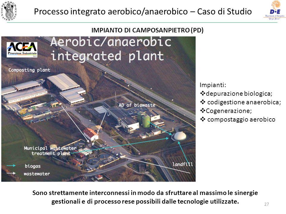 Processo integrato aerobico/anaerobico – Caso di Studio 27 IMPIANTO DI CAMPOSANPIETRO (PD) Impianti: depurazione biologica; codigestione anaerobica; Cogenerazione; compostaggio aerobico Sono strettamente interconnessi in modo da sfruttare al massimo le sinergie gestionali e di processo rese possibili dalle tecnologie utilizzate.