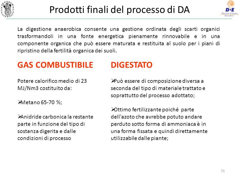 Prodotti finali del processo di DA 31 La digestione anaerobica consente una gestione ordinata degli scarti organici trasformandoli in una fonte energe
