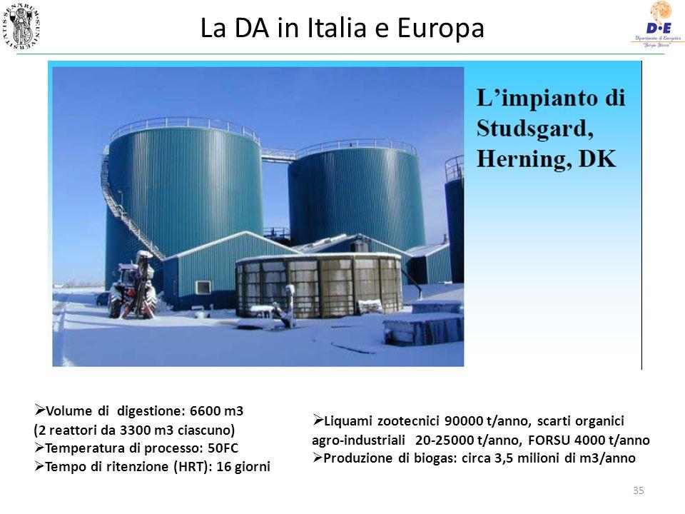La DA in Italia e Europa 35 Volume di digestione: 6600 m3 (2 reattori da 3300 m3 ciascuno) Temperatura di processo: 50FC Tempo di ritenzione (HRT): 16