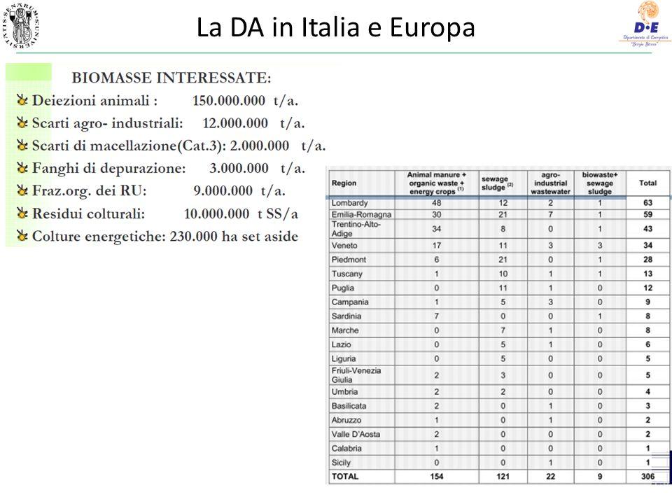 La DA in Italia e Europa 38