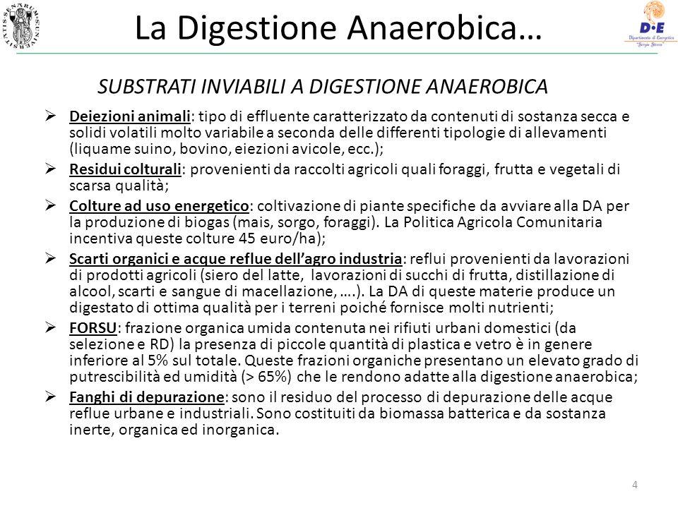La Digestione Anaerobica… 4 Deiezioni animali: tipo di effluente caratterizzato da contenuti di sostanza secca e solidi volatili molto variabile a sec