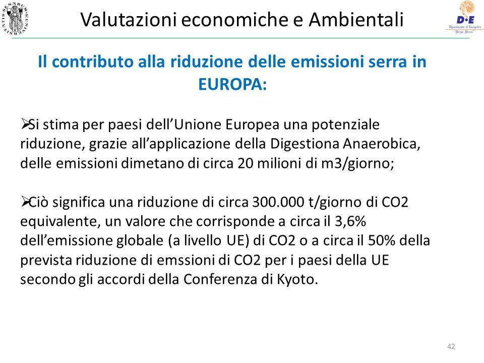 Valutazioni economiche e Ambientali 42 Il contributo alla riduzione delle emissioni serra in EUROPA: Si stima per paesi dellUnione Europea una potenziale riduzione, grazie allapplicazione della Digestiona Anaerobica, delle emissioni dimetano di circa 20 milioni di m3/giorno; Ciò significa una riduzione di circa 300.000 t/giorno di CO2 equivalente, un valore che corrisponde a circa il 3,6% dellemissione globale (a livello UE) di CO2 o a circa il 50% della prevista riduzione di emssioni di CO2 per i paesi della UE secondo gli accordi della Conferenza di Kyoto.