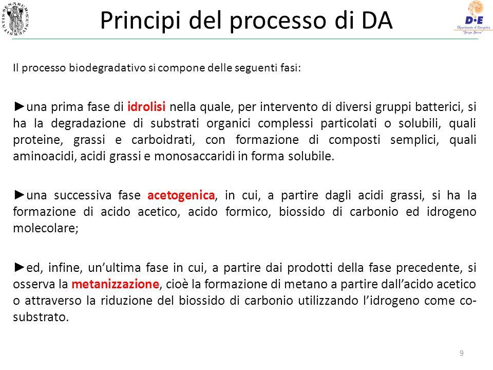 Principi del processo di DA 9 Il processo biodegradativo si compone delle seguenti fasi: una prima fase di idrolisi nella quale, per intervento di diversi gruppi batterici, si ha la degradazione di substrati organici complessi particolati o solubili, quali proteine, grassi e carboidrati, con formazione di composti semplici, quali aminoacidi, acidi grassi e monosaccaridi in forma solubile.