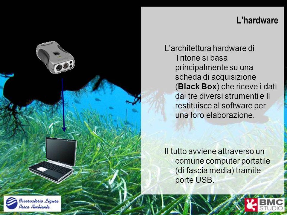 Lhardware Larchitettura hardware di Tritone si basa principalmente su una scheda di acquisizione (Black Box) che riceve i dati dai tre diversi strumen