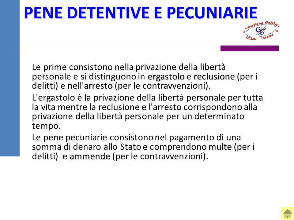 ergastoloreclusione arresto Le prime consistono nella privazione della libertà personale e si distinguono in ergastolo e reclusione (per i delitti) e