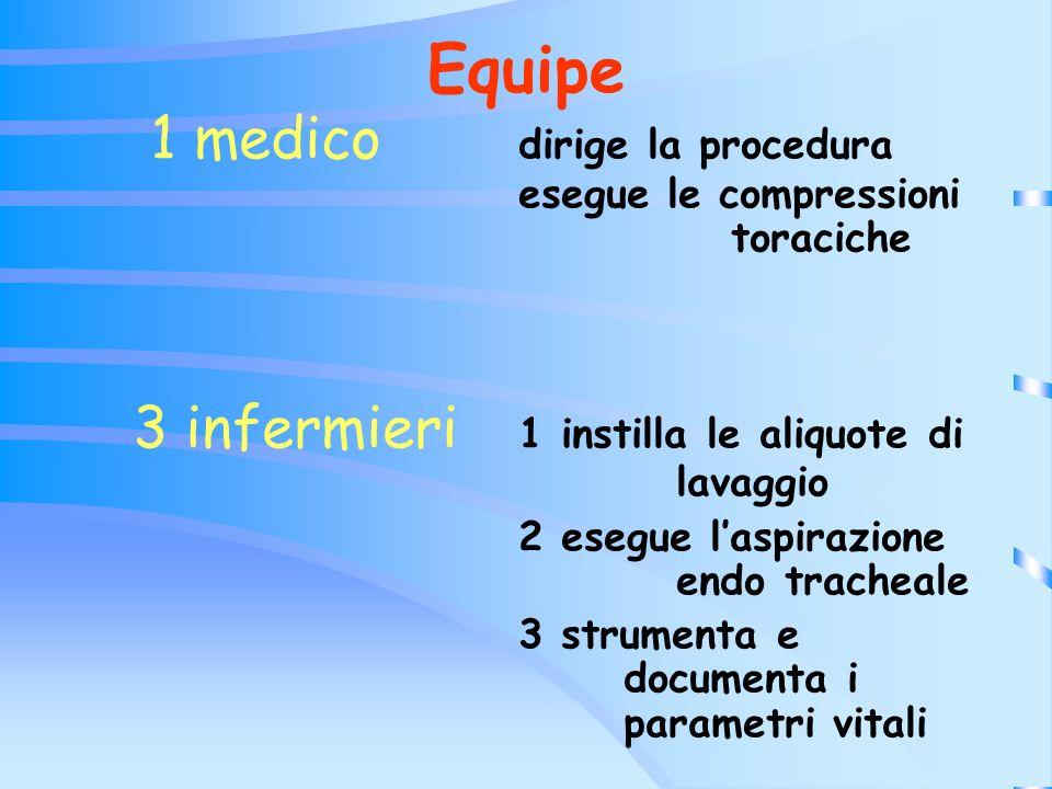 Equipe 1 medico dirige la procedura esegue le compressioni toraciche 3 infermieri 1 instilla le aliquote di lavaggio 2 esegue laspirazione endo trache