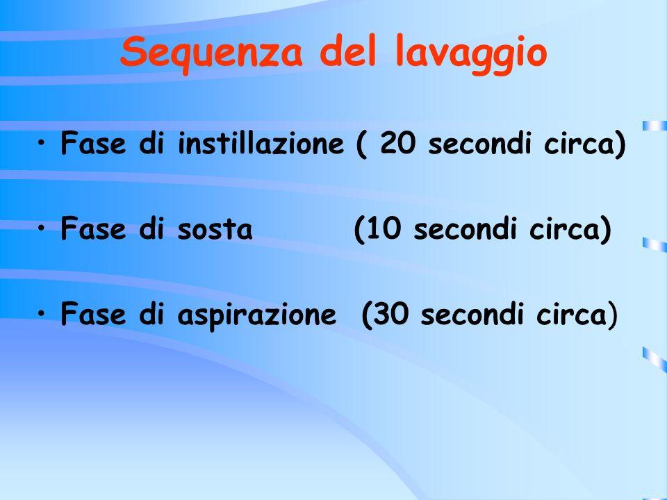 Sequenza del lavaggio Fase di instillazione ( 20 secondi circa) Fase di sosta (10 secondi circa) Fase di aspirazione (30 secondi circa)