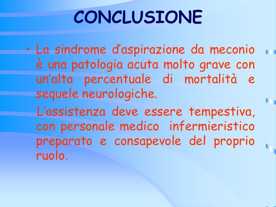 CONCLUSIONE La sindrome daspirazione da meconio è una patologia acuta molto grave con unalta percentuale di mortalità e sequele neurologiche. Lassiste