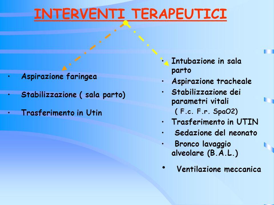 INTERVENTI TERAPEUTICI Intubazione in sala parto Aspirazione tracheale Stabilizzazione dei parametri vitali ( F.c. F.r. SpaO2) Trasferimento in UTIN S