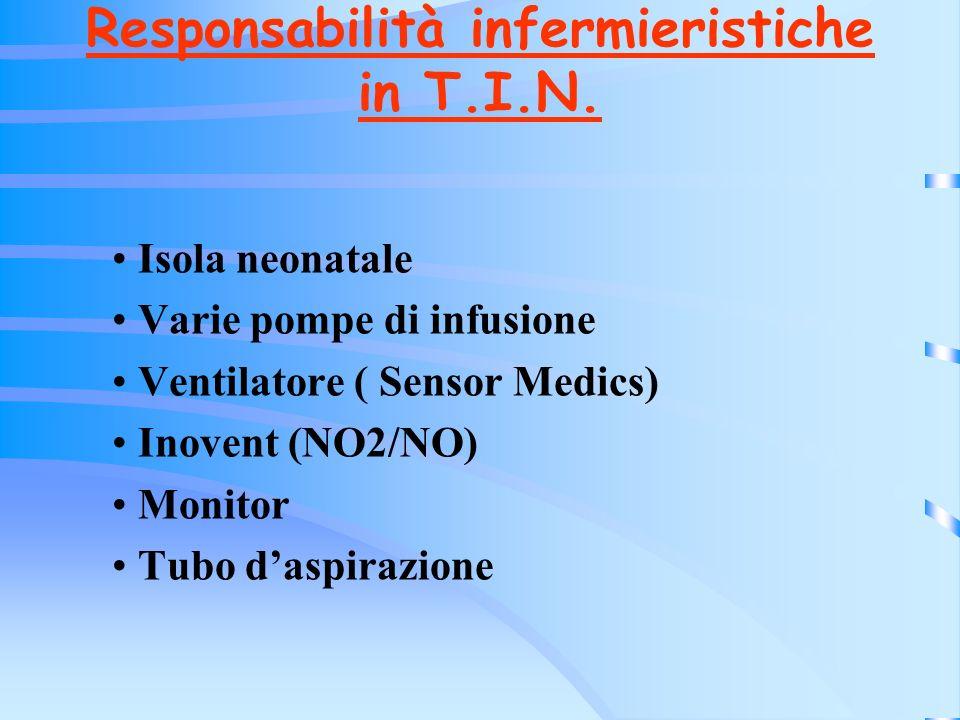 Responsabilità infermieristiche in T.I.N. Isola neonatale Varie pompe di infusione Ventilatore ( Sensor Medics) Inovent (NO2/NO) Monitor Tubo daspiraz
