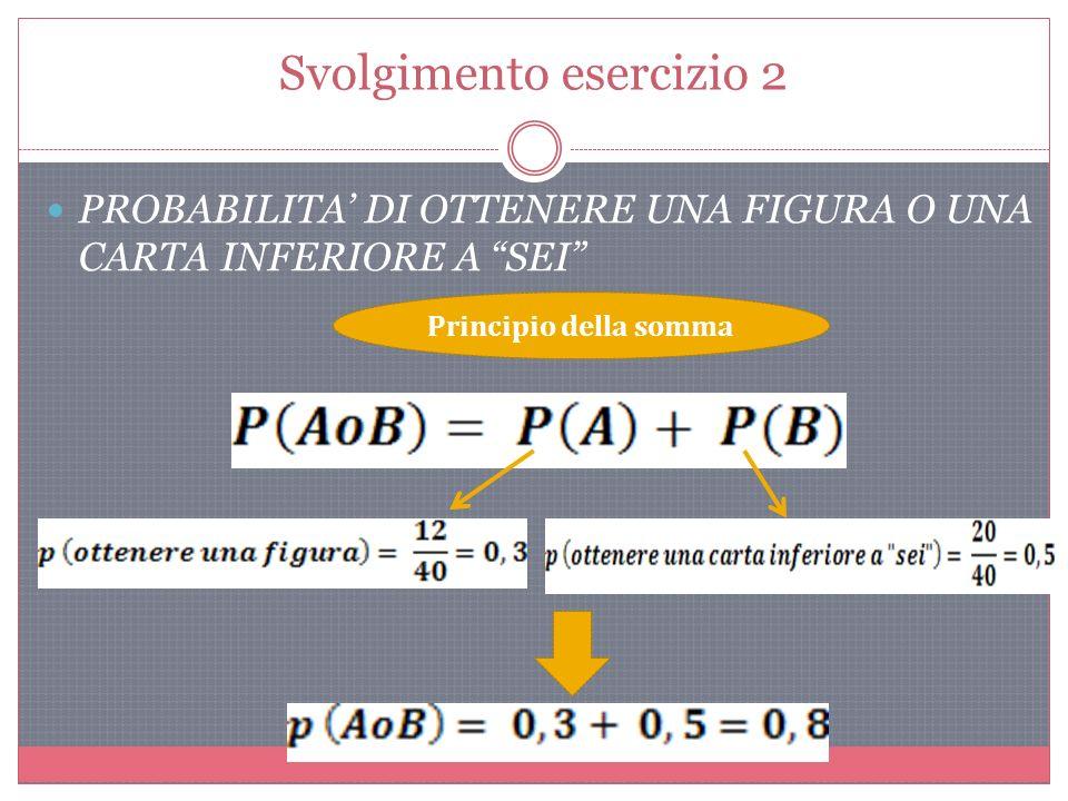 Svolgimento esercizio 2 PROBABILITA DI OTTENERE UNA FIGURA O UNA CARTA INFERIORE A SEI Principio della somma