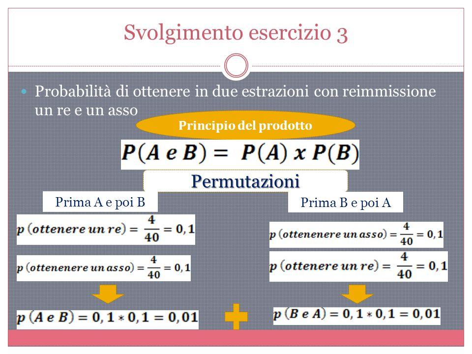 Svolgimento esercizio 3 Probabilità di ottenere in due estrazioni con reimmissione un re e un asso Permutazioni Prima A e poi B Prima B e poi A Principio del prodotto