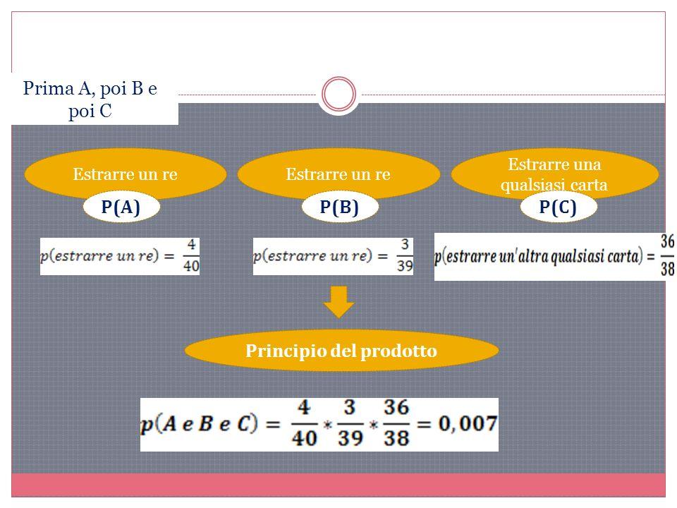 Prima A, poi B e poi C Estrarre un re P(B)P(A) Estrarre una qualsiasi carta P(C) Principio del prodotto