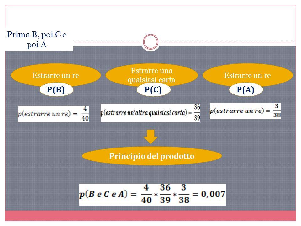 Prima B, poi C e poi A Estrarre un re P(B)P(A) Estrarre una qualsiasi carta P(C) Principio del prodotto