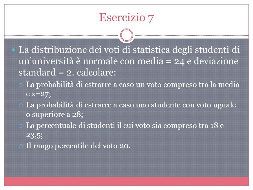 Esercizio 7 La distribuzione dei voti di statistica degli studenti di ununiversità è normale con media = 24 e deviazione standard = 2.