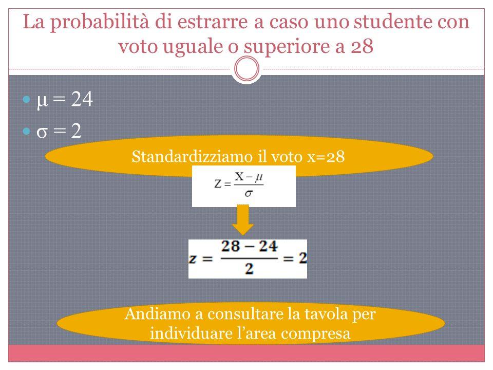 La probabilità di estrarre a caso uno studente con voto uguale o superiore a 28 μ = 24 σ = 2 Standardizziamo il voto x=28 Andiamo a consultare la tavola per individuare larea compresa