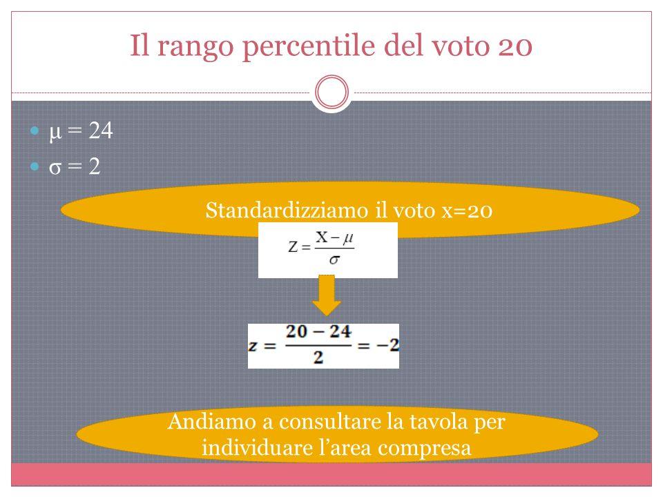 Il rango percentile del voto 20 μ = 24 σ = 2 Standardizziamo il voto x=20 Andiamo a consultare la tavola per individuare larea compresa