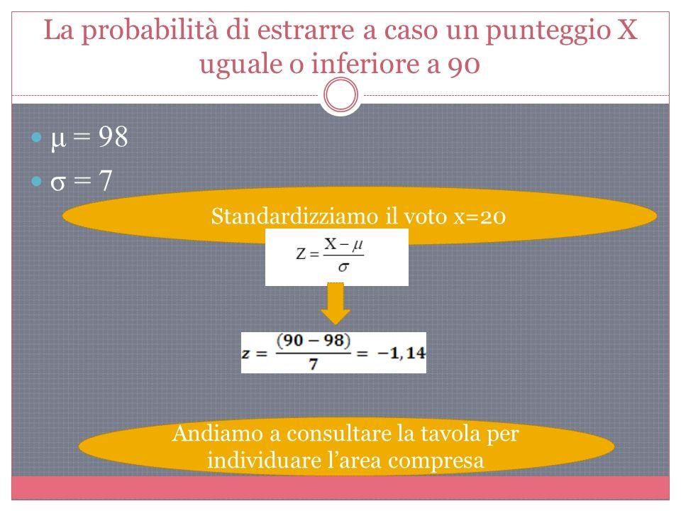 La probabilità di estrarre a caso un punteggio X uguale o inferiore a 90 μ = 98 σ = 7 Standardizziamo il voto x=20 Andiamo a consultare la tavola per individuare larea compresa