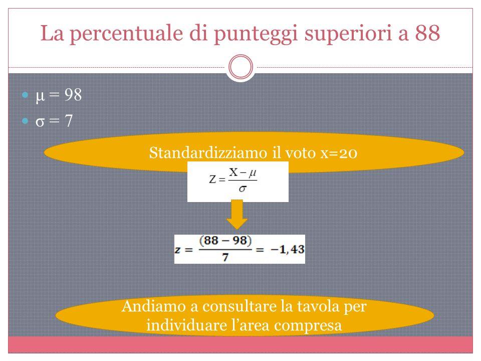 La percentuale di punteggi superiori a 88 μ = 98 σ = 7 Standardizziamo il voto x=20 Andiamo a consultare la tavola per individuare larea compresa