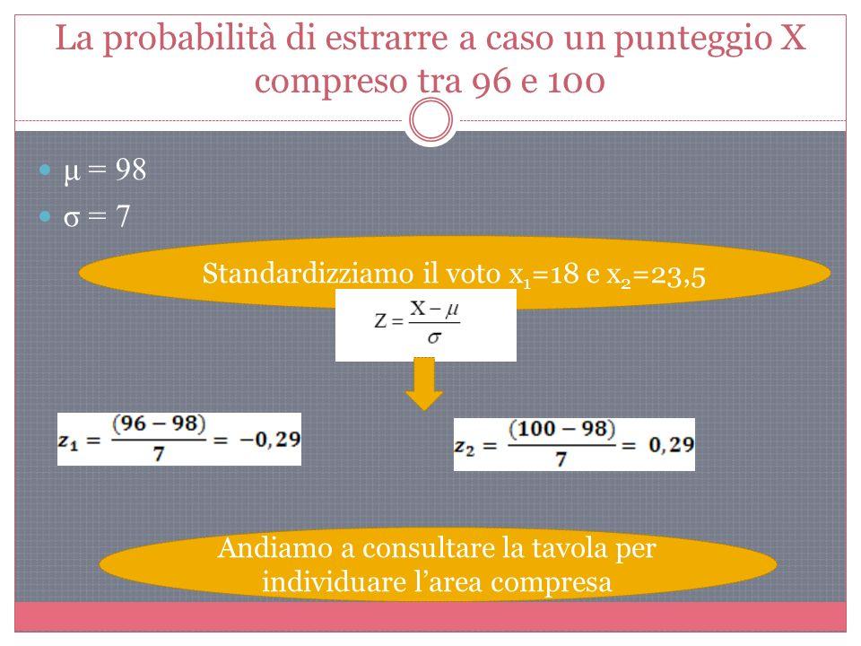 La probabilità di estrarre a caso un punteggio X compreso tra 96 e 100 μ = 98 σ = 7 Standardizziamo il voto x 1 =18 e x 2 =23,5 Andiamo a consultare la tavola per individuare larea compresa