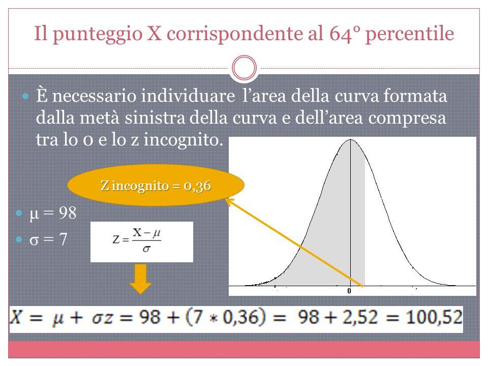 Il punteggio X corrispondente al 64° percentile È necessario individuare larea della curva formata dalla metà sinistra della curva e dellarea compresa tra lo 0 e lo z incognito.