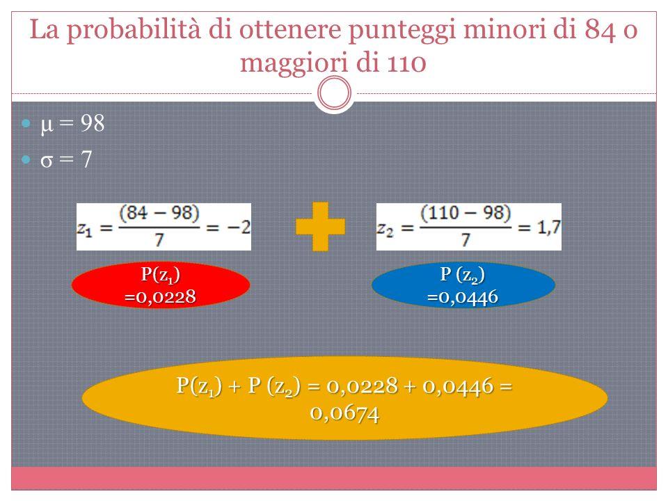 La probabilità di ottenere punteggi minori di 84 o maggiori di 110 P(z 1 ) + P (z 2 ) = 0,0228 + 0,0446 = 0,0674 μ = 98 σ = 7 P(z 1 ) =0,0228 P (z 2 ) =0,0446