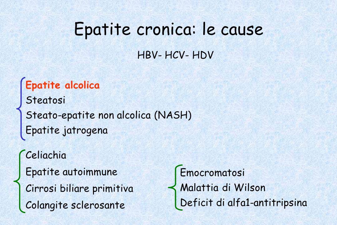 Epatite cronica: le cause HBV- HCV- HDV Epatite autoimmune Epatite alcolica Epatite jatrogena Emocromatosi Malattia di Wilson Colangite sclerosante Ci