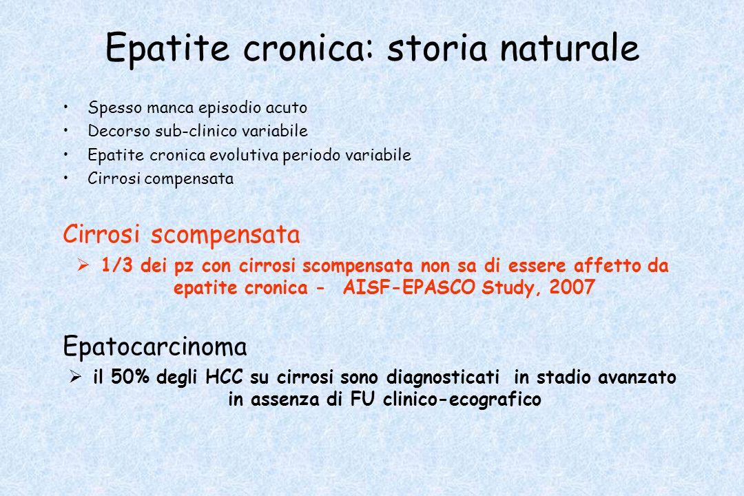 Epatite cronica: storia naturale Spesso manca episodio acuto Decorso sub-clinico variabile Epatite cronica evolutiva periodo variabile Cirrosi compens