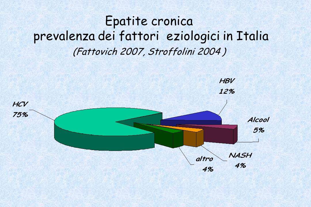 Epatite cronica prevalenza dei fattori eziologici in Italia (Fattovich 2007, Stroffolini 2004 )