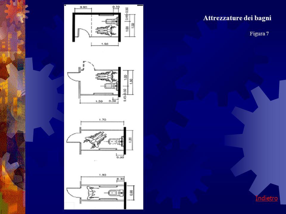 Indietro Attrezzature dei bagni Figura 7