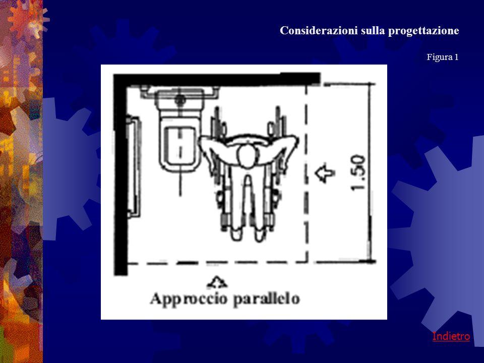 Considerazioni sulla progettazione Figura 1 Indietro