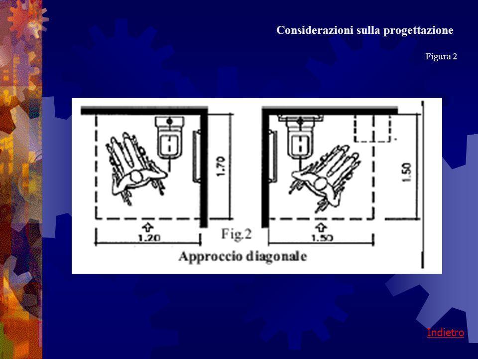 Considerazioni sulla progettazione Figura 2