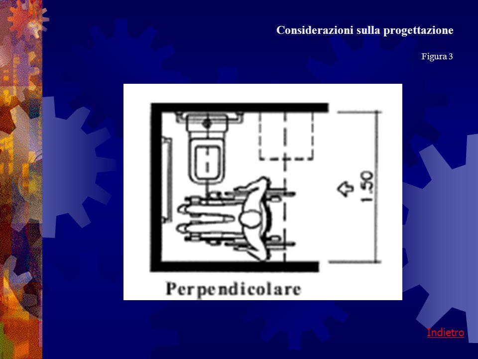 Indietro Considerazioni sulla progettazione Figura 3