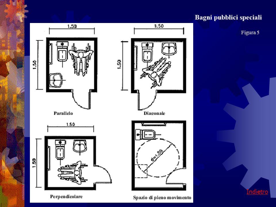 Indietro Bagni pubblici speciali Figura 5