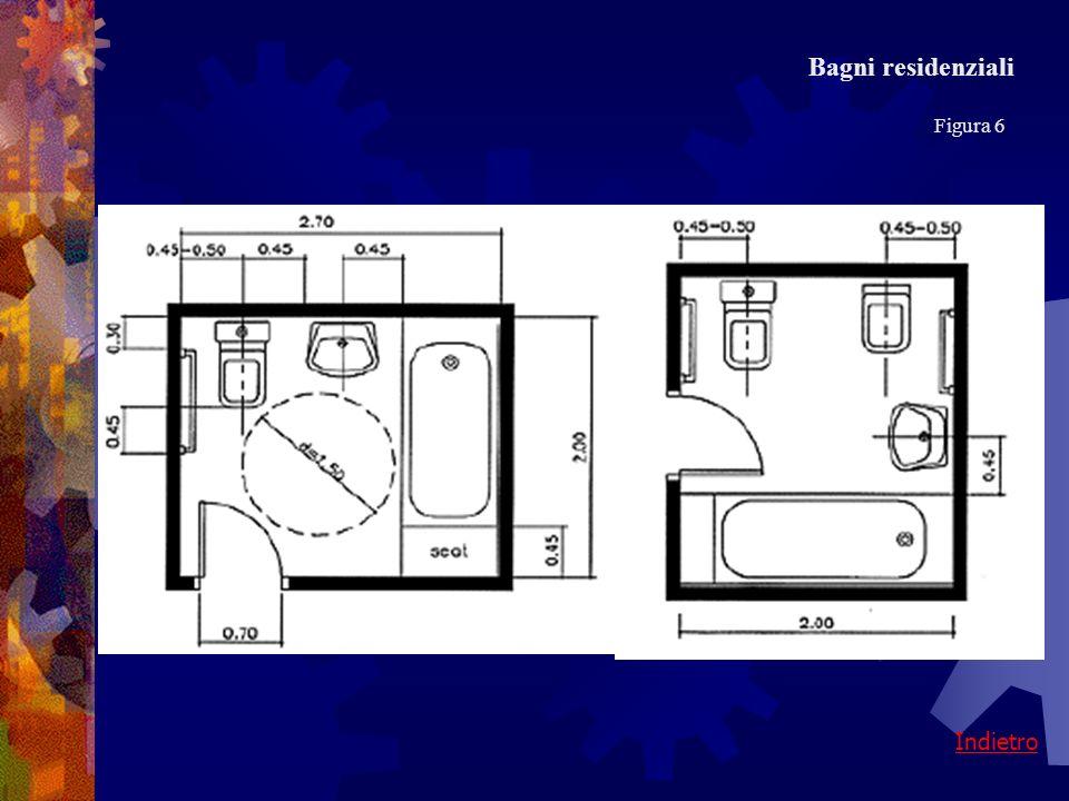 Indietro Bagni residenziali Figura 6